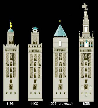 Four stages of the Giralda Tower